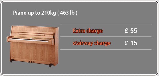 Piano up to 210kg
